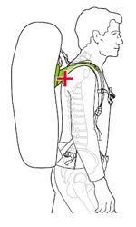 تنظیم کوله پشتی پشت گردن